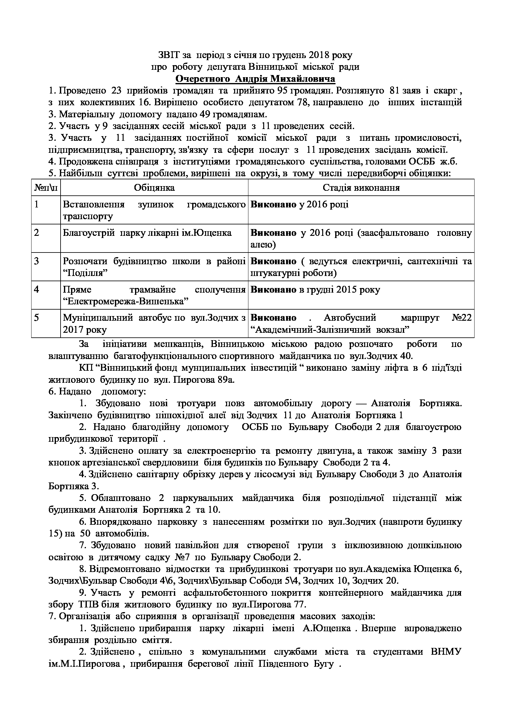Звiт про роботу депутата ВМР А.М.Очеретного